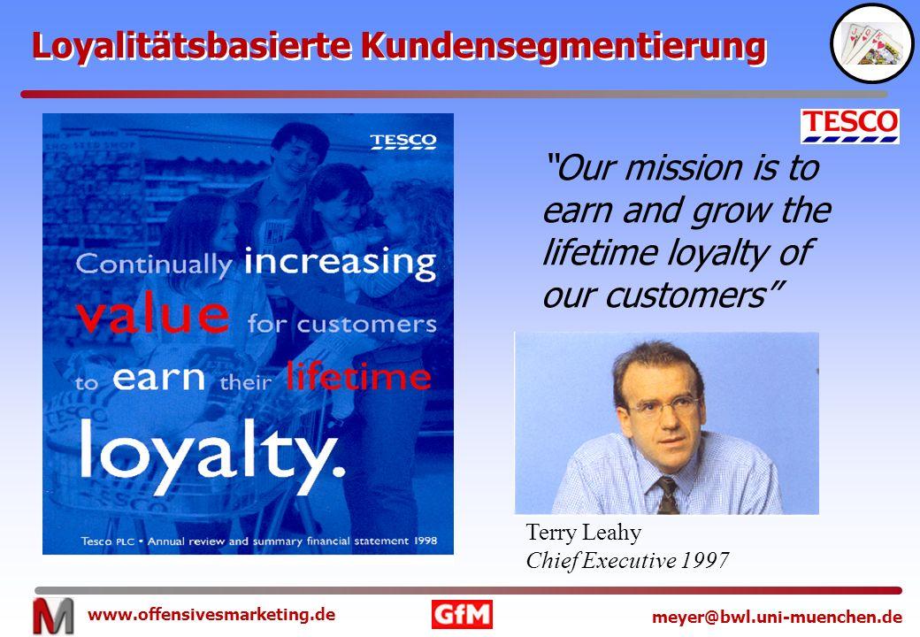 Loyalitätsbasierte Kundensegmentierung