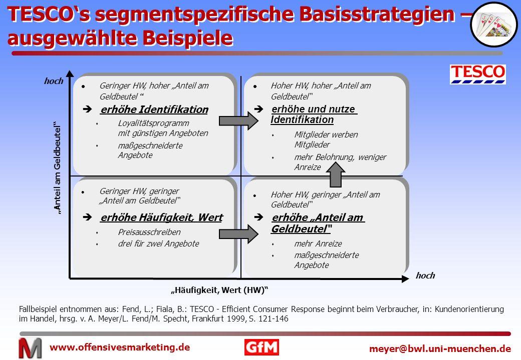 TESCO's segmentspezifische Basisstrategien – ausgewählte Beispiele