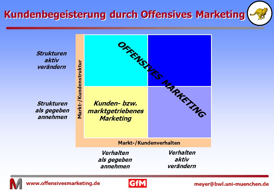 Kundenbegeisterung durch Offensives Marketing