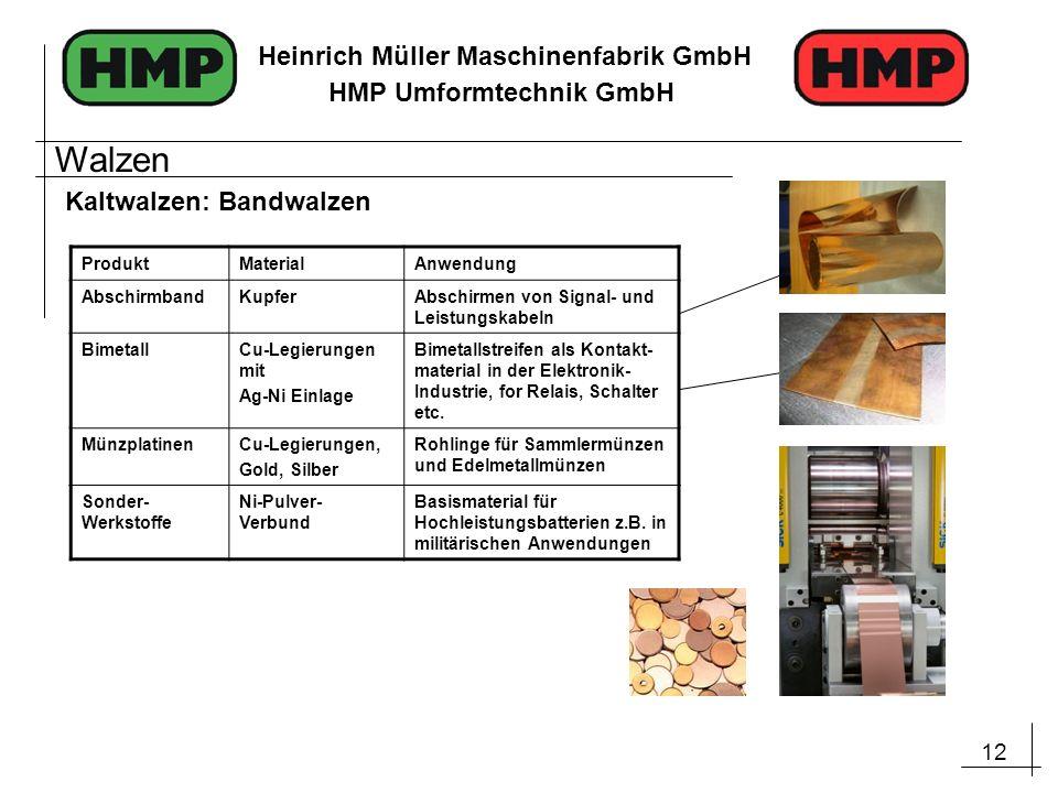 Walzen Kaltwalzen: Bandwalzen Produkt Material Anwendung Abschirmband