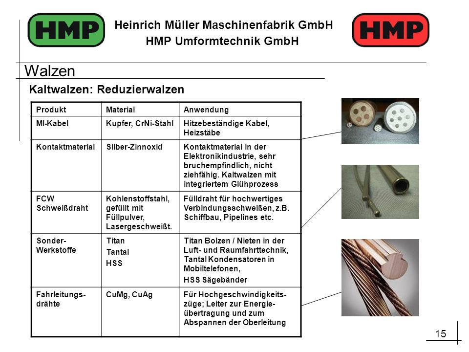 Walzen Kaltwalzen: Reduzierwalzen Produkt Material Anwendung MI-Kabel