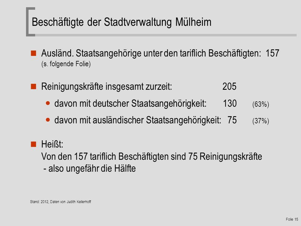 Beschäftigte der Stadtverwaltung Mülheim