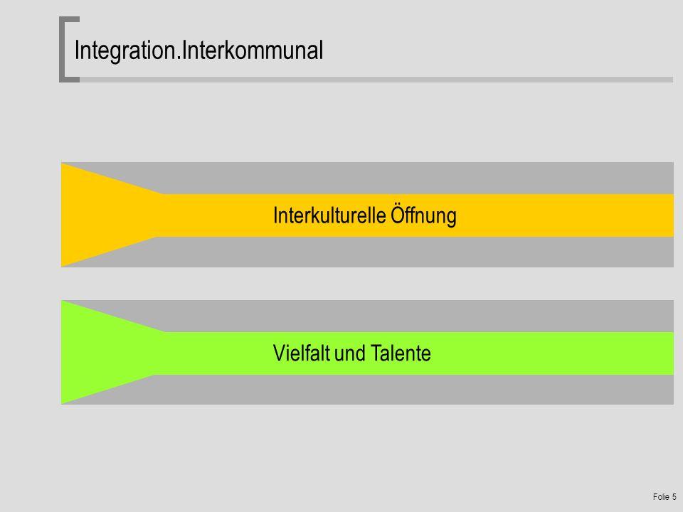 Integration.Interkommunal