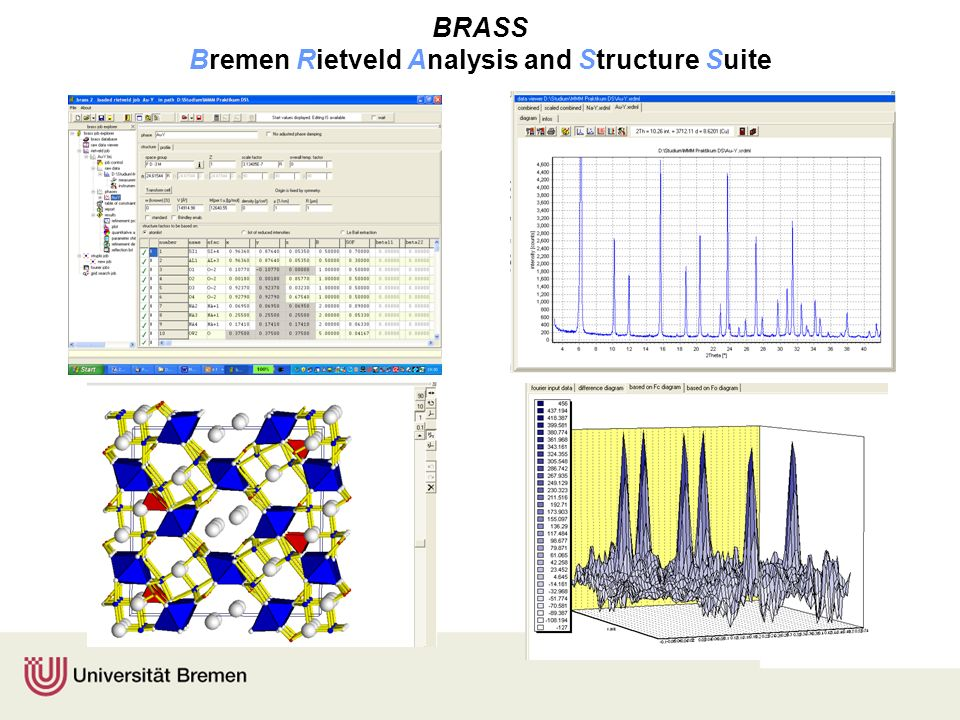 BRASS Bremen Rietveld Analysis and Structure Suite