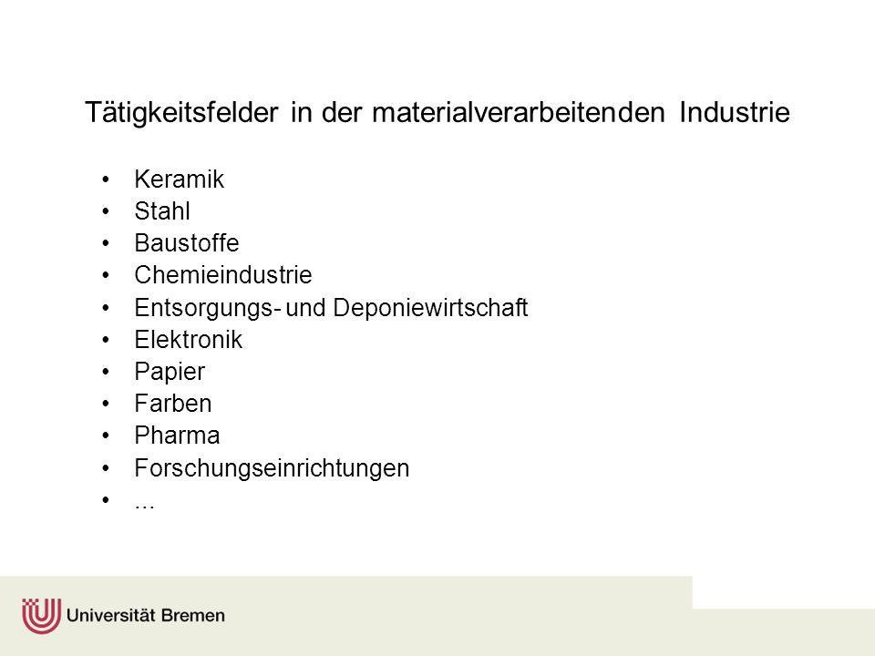 Tätigkeitsfelder in der materialverarbeitenden Industrie