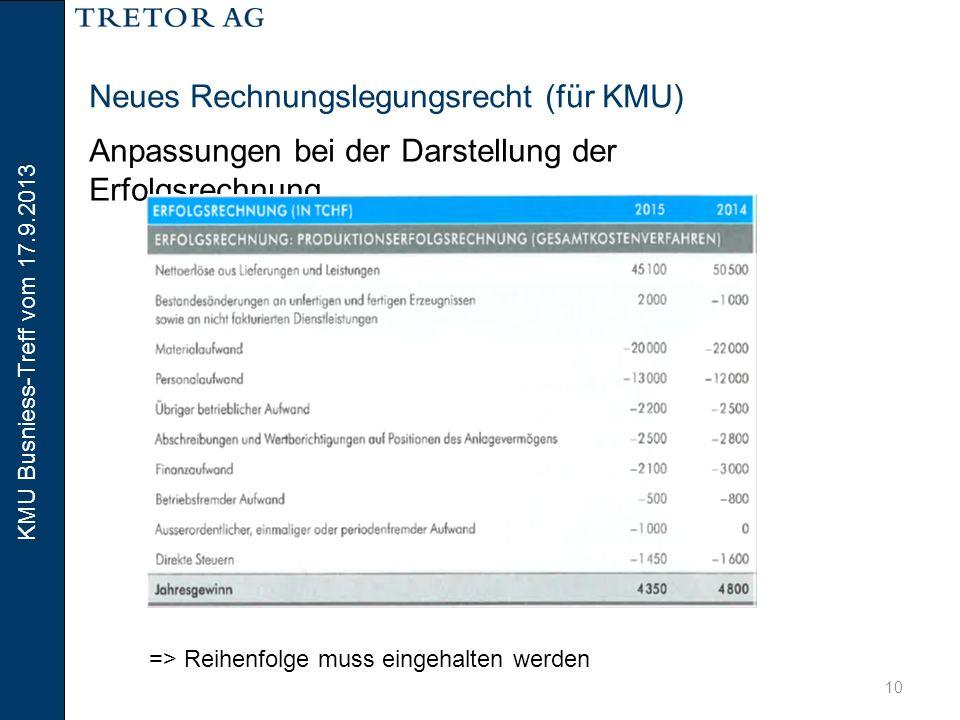 Neues Rechnungslegungsrecht (für KMU)