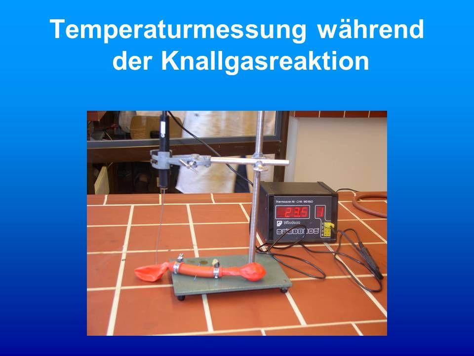 Temperaturmessung während der Knallgasreaktion