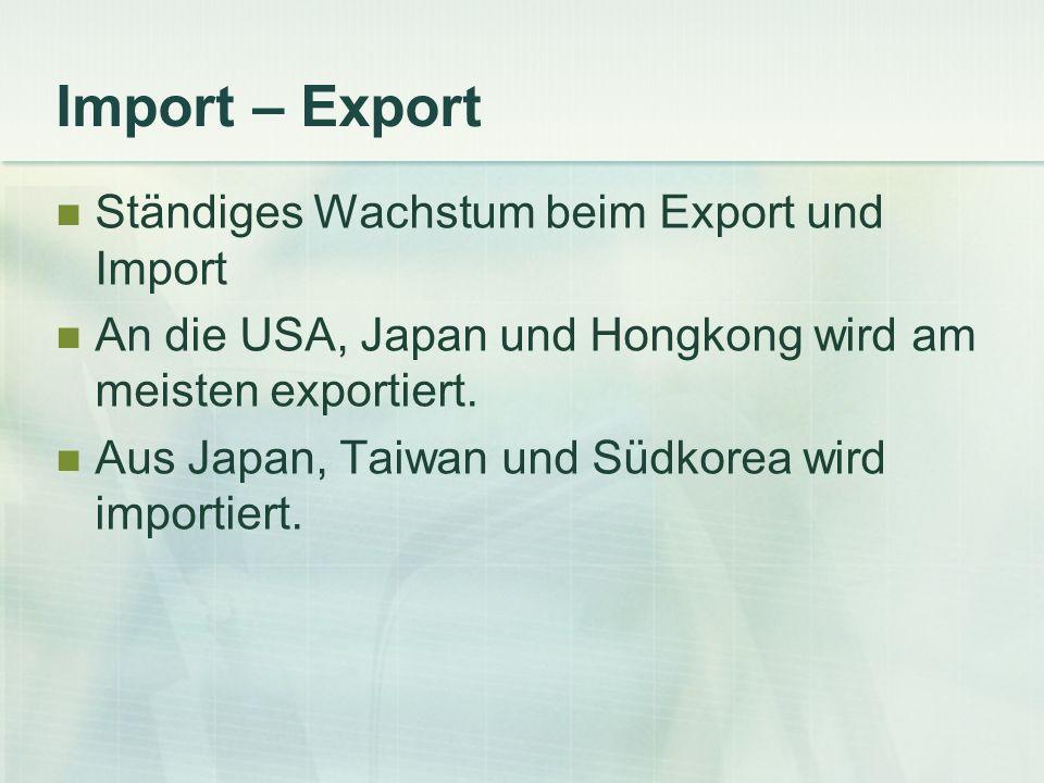 Import – Export Ständiges Wachstum beim Export und Import