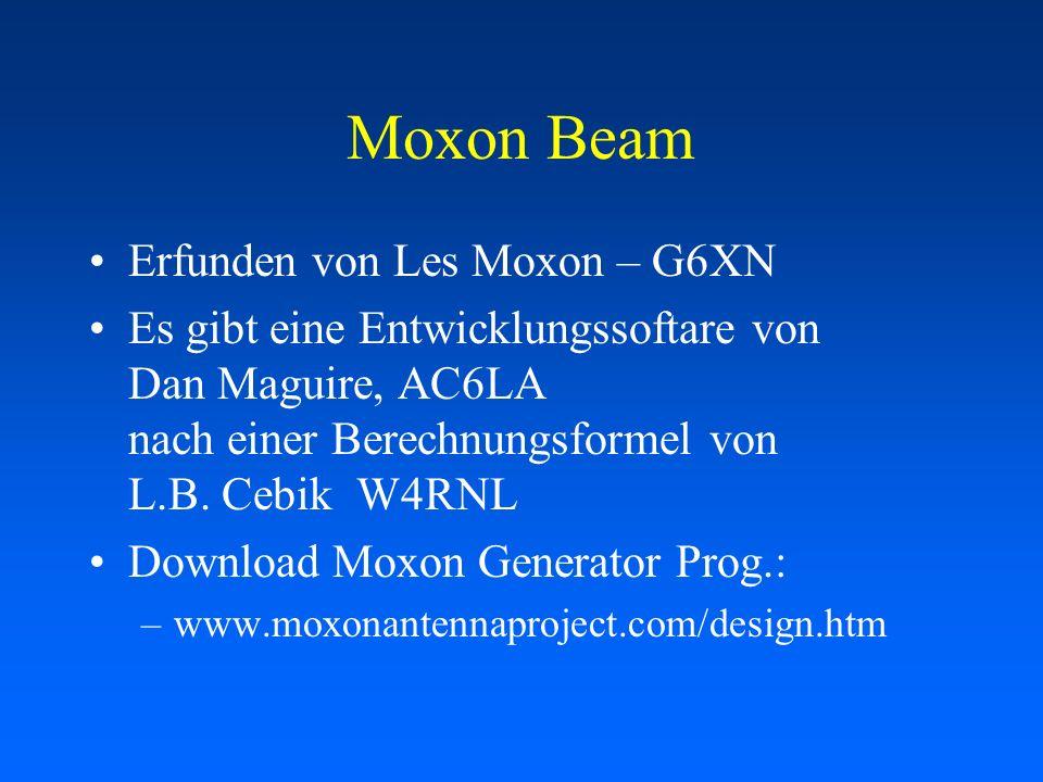 Moxon Beam Erfunden von Les Moxon – G6XN