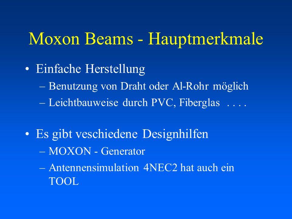 Moxon Beams - Hauptmerkmale