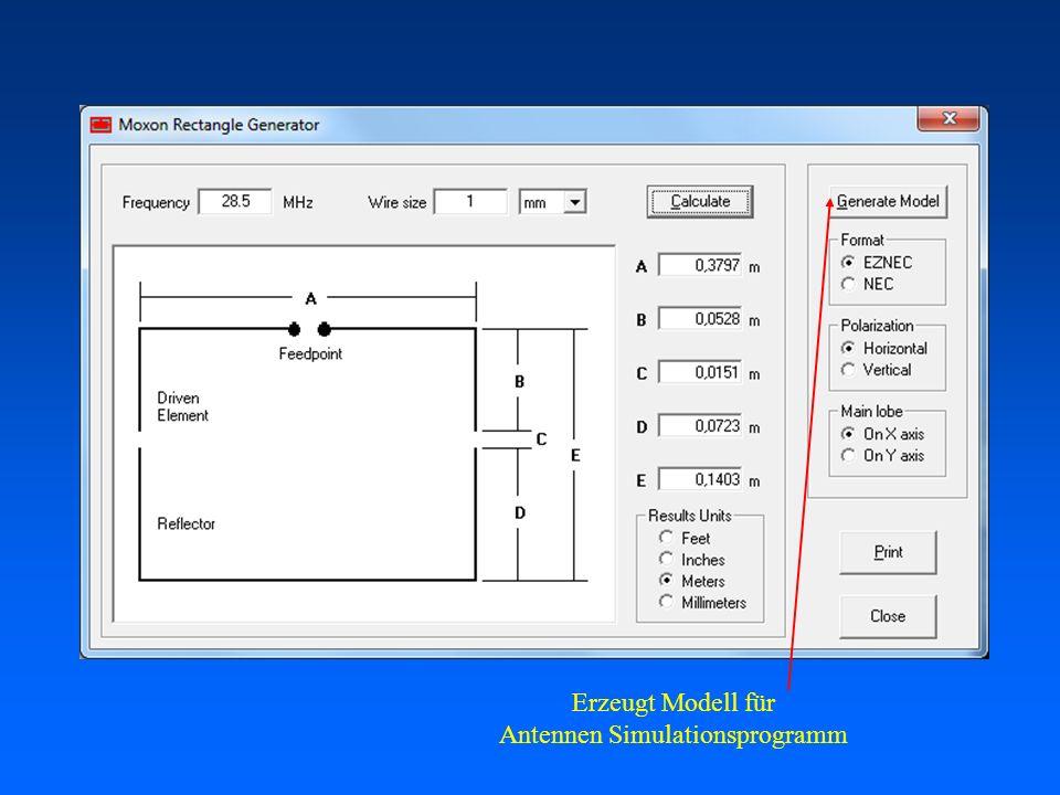 Erzeugt Modell für Antennen Simulationsprogramm