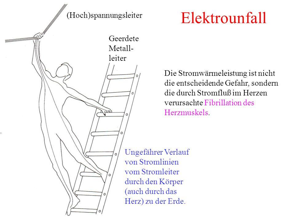 Elektrounfall (Hoch)spannungsleiter Geerdete Metall-leiter