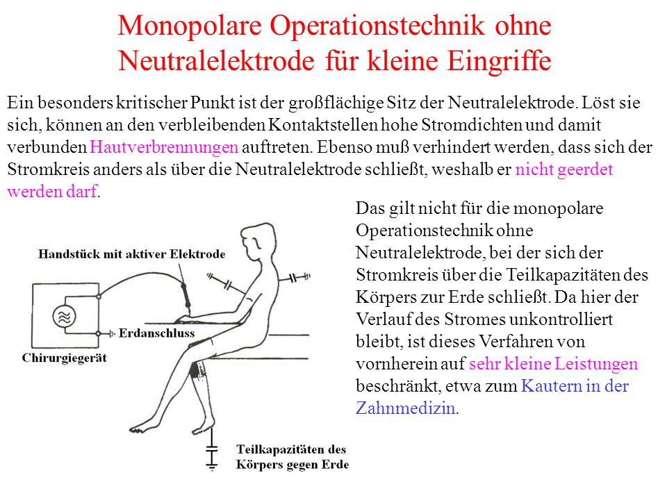 Monopolare Operationstechnik ohne Neutralelektrode für kleine Eingriffe