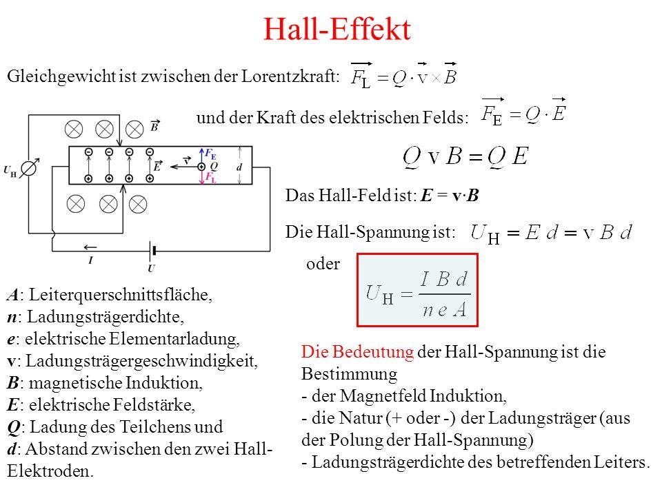 Hall-Effekt Gleichgewicht ist zwischen der Lorentzkraft: