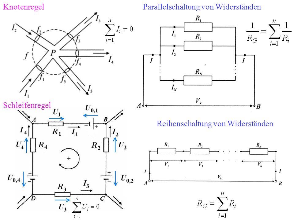 Knotenregel Parallelschaltung von Widerständen Schleifenregel Reihenschaltung von Widerständen