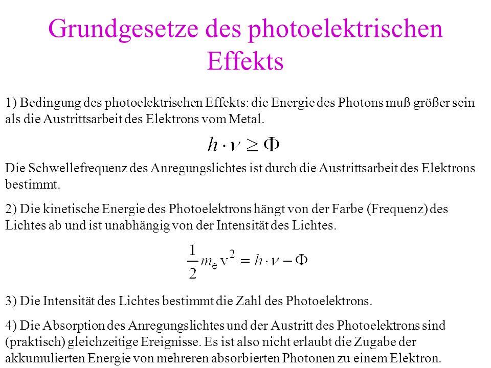 Grundgesetze des photoelektrischen Effekts