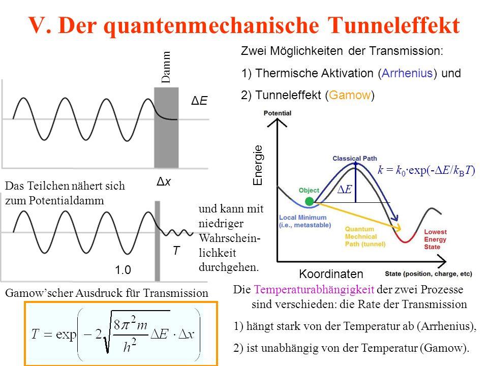 V. Der quantenmechanische Tunneleffekt