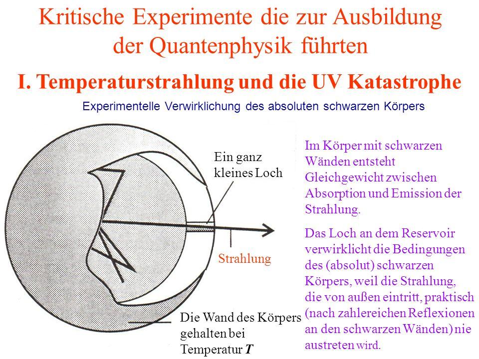 Kritische Experimente die zur Ausbildung der Quantenphysik führten