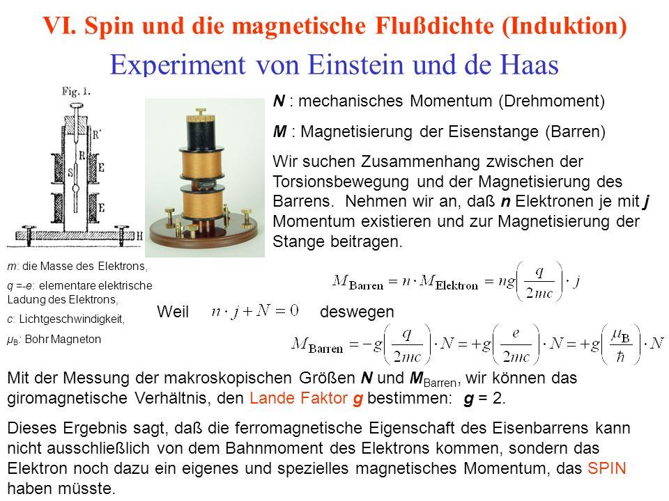 VI. Spin und die magnetische Flußdichte (Induktion) Experiment von Einstein und de Haas