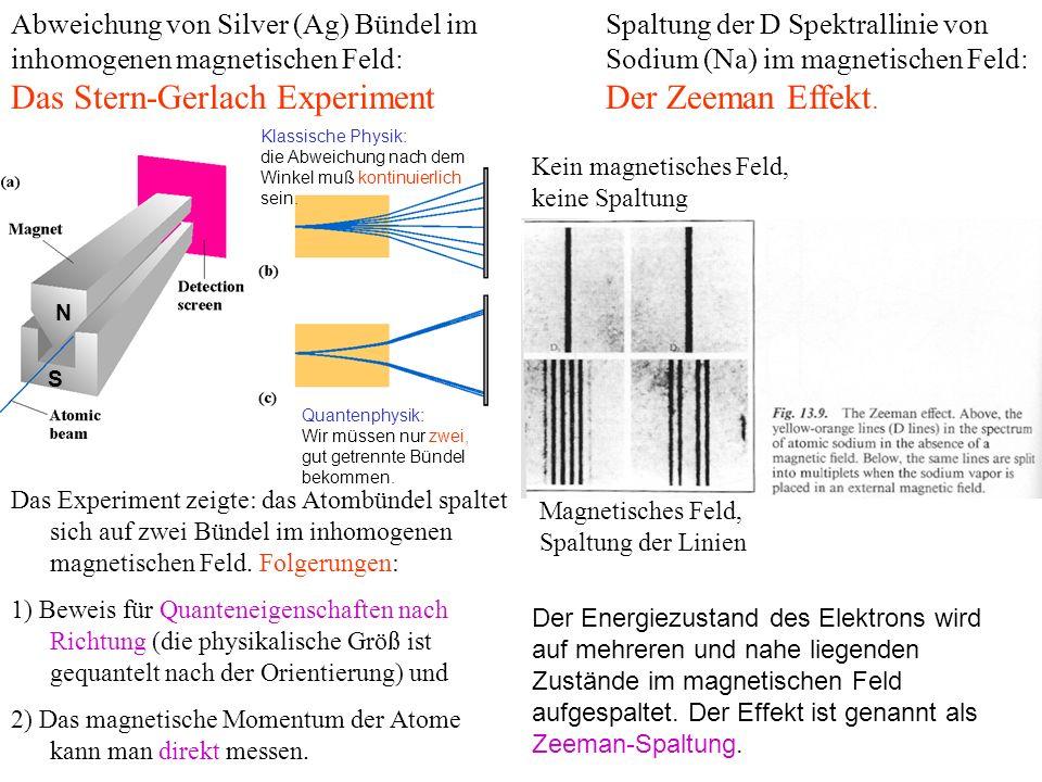 Abweichung von Silver (Ag) Bündel im inhomogenen magnetischen Feld: Das Stern-Gerlach Experiment