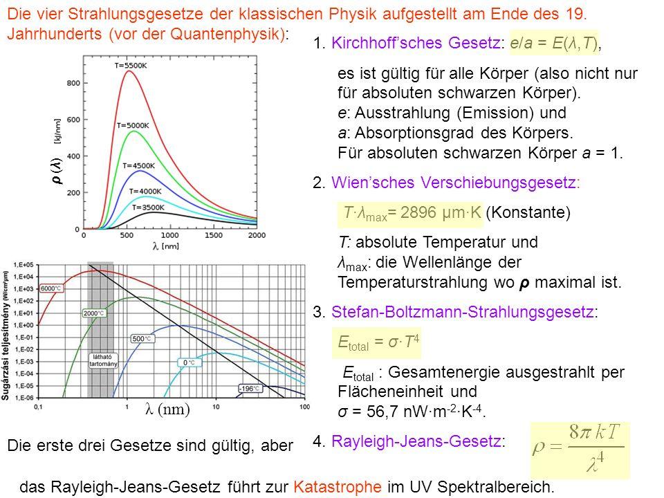 1. Kirchhoff'sches Gesetz: e/a = E(λ,T),