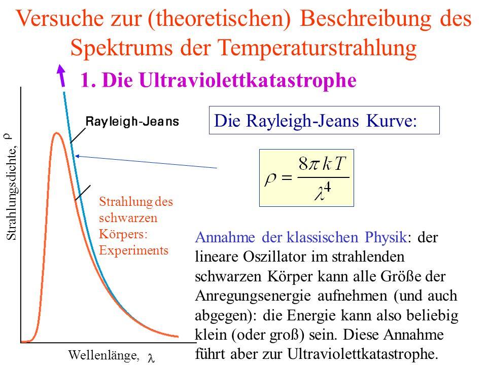 Versuche zur (theoretischen) Beschreibung des Spektrums der Temperaturstrahlung
