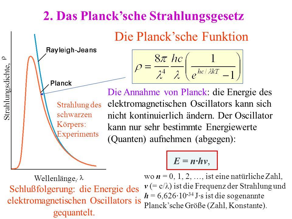 2. Das Planck'sche Strahlungsgesetz