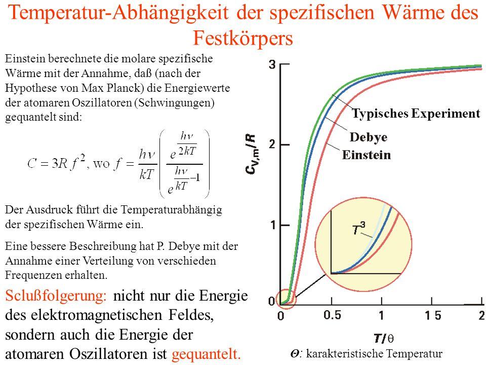 Temperatur-Abhängigkeit der spezifischen Wärme des Festkörpers