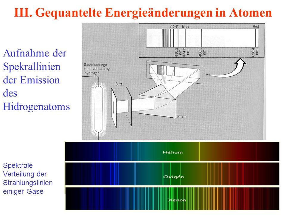 III. Gequantelte Energieänderungen in Atomen
