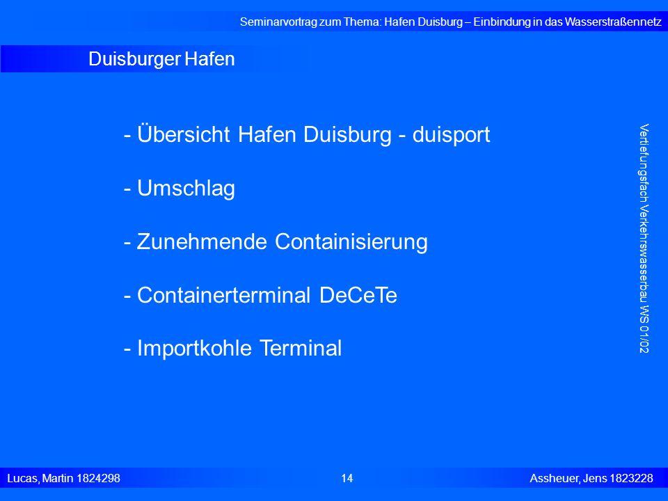 - Übersicht Hafen Duisburg - duisport - Umschlag