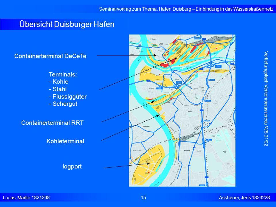 Übersicht Duisburger Hafen
