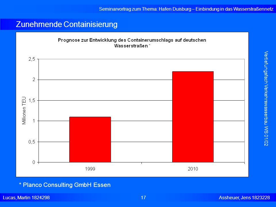 Zunehmende Containisierung