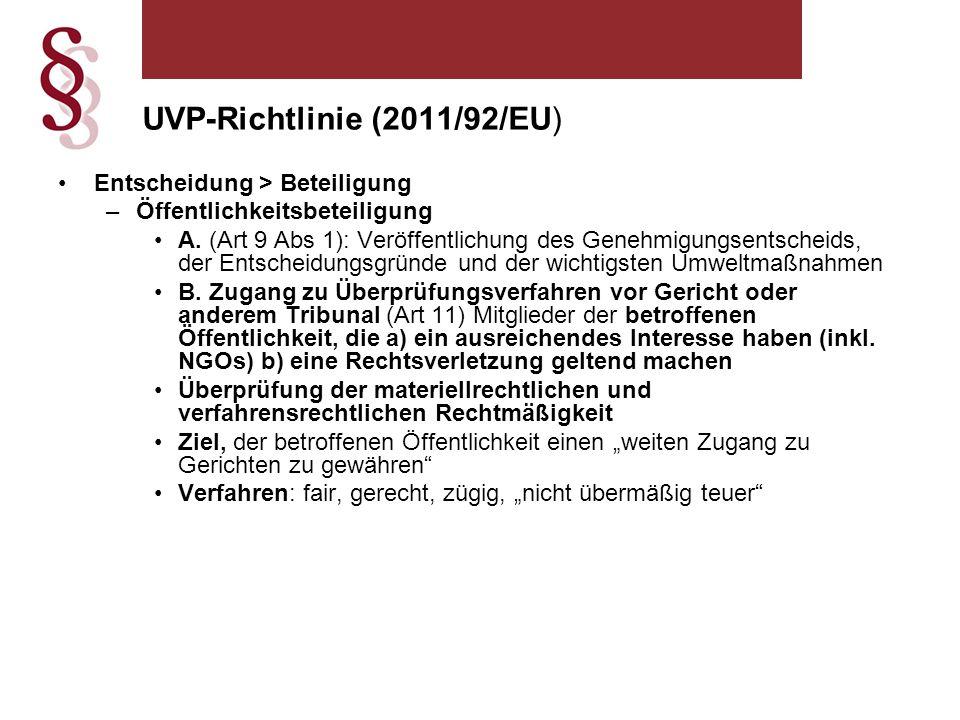 UVP-Richtlinie (2011/92/EU)
