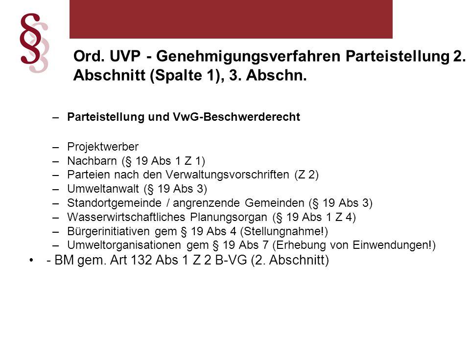 Ord. UVP - Genehmigungsverfahren Parteistellung 2