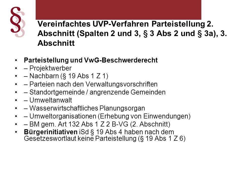 Vereinfachtes UVP-Verfahren Parteistellung 2