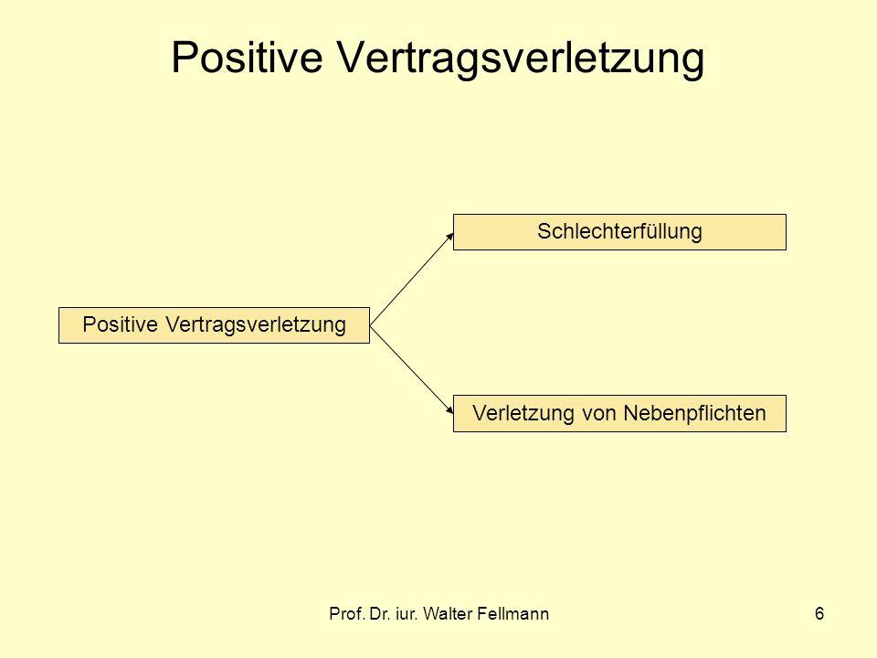 Positive Vertragsverletzung