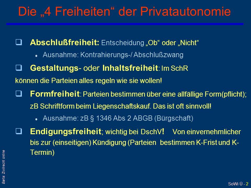 """Die """"4 Freiheiten der Privatautonomie"""