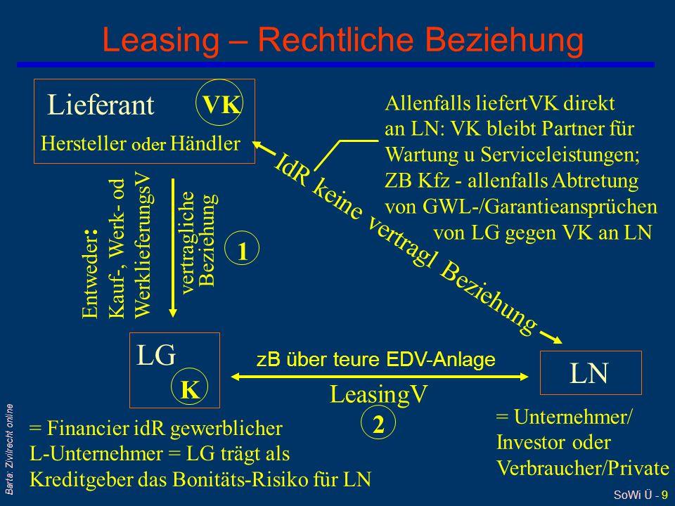 Leasing – Rechtliche Beziehung
