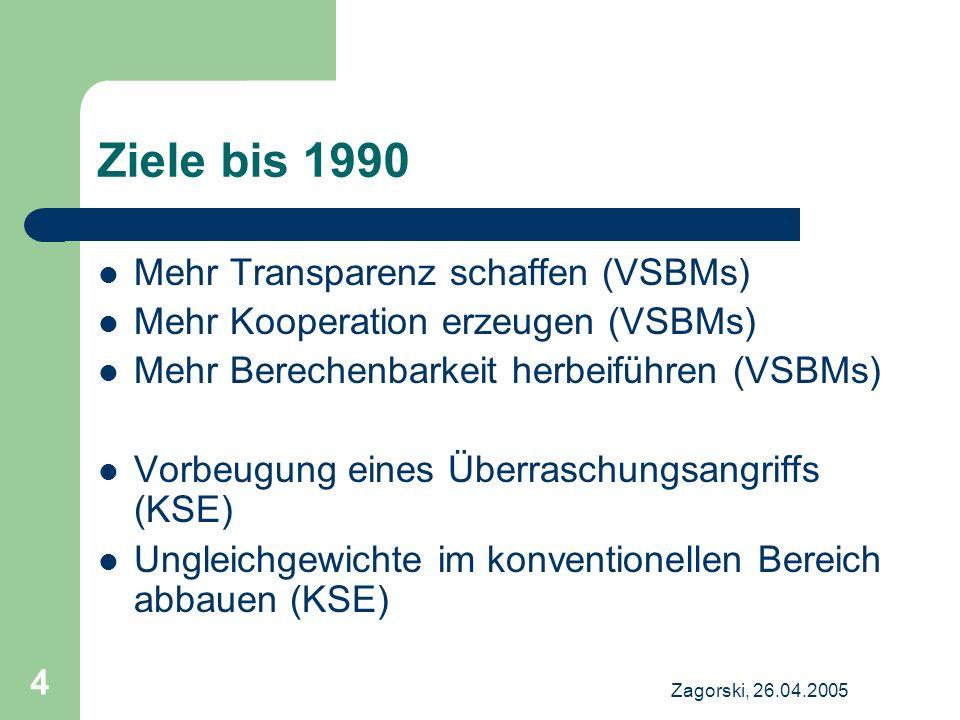 Ziele bis 1990 Mehr Transparenz schaffen (VSBMs)