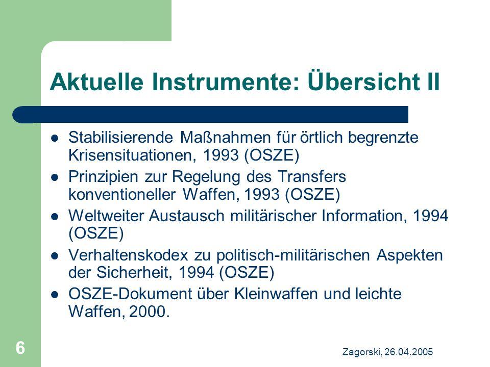 Aktuelle Instrumente: Übersicht II