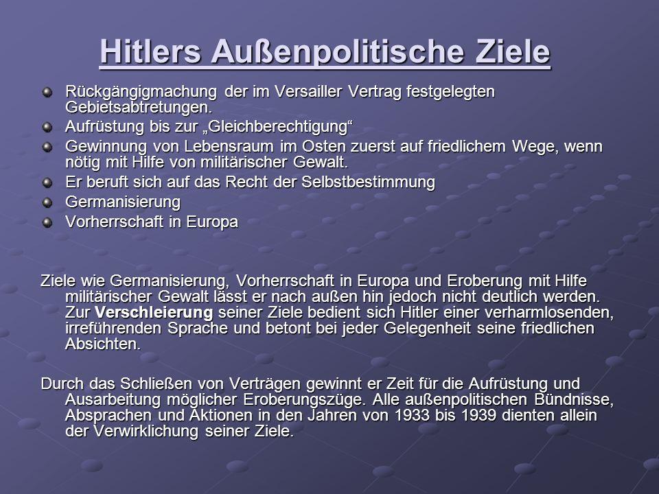 Hitlers Außenpolitische Ziele