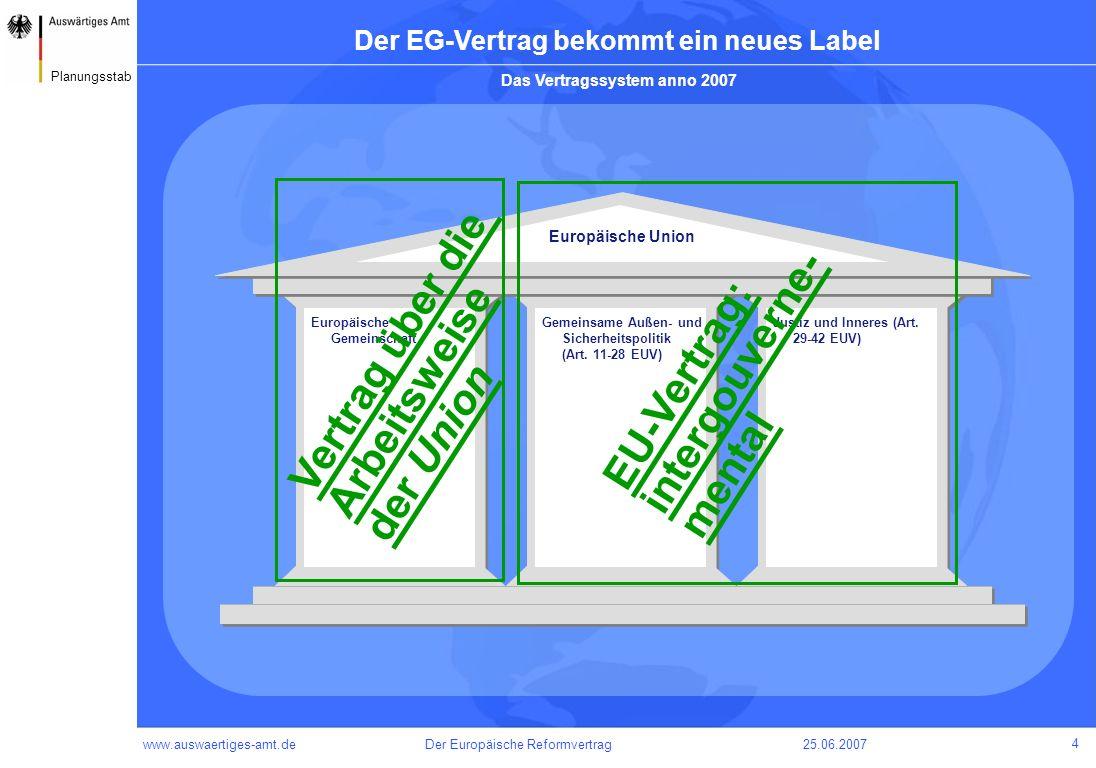 Der EG-Vertrag bekommt ein neues Label Das Vertragssystem anno 2007
