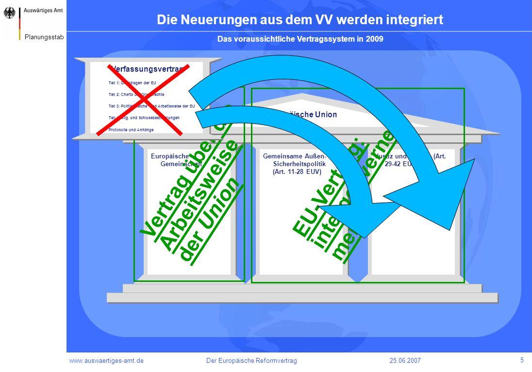 Vertrag über die intergouverne- Arbeitsweise EU-Vertrag: der Union