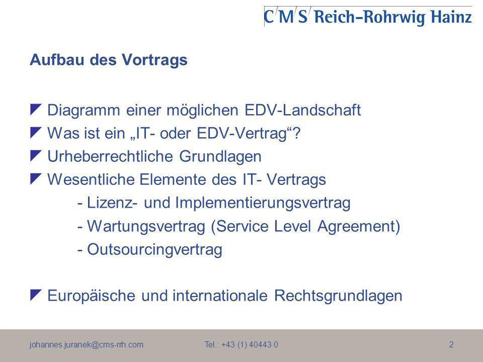 """Aufbau des Vortrags Diagramm einer möglichen EDV-Landschaft. Was ist ein """"IT- oder EDV-Vertrag Urheberrechtliche Grundlagen."""