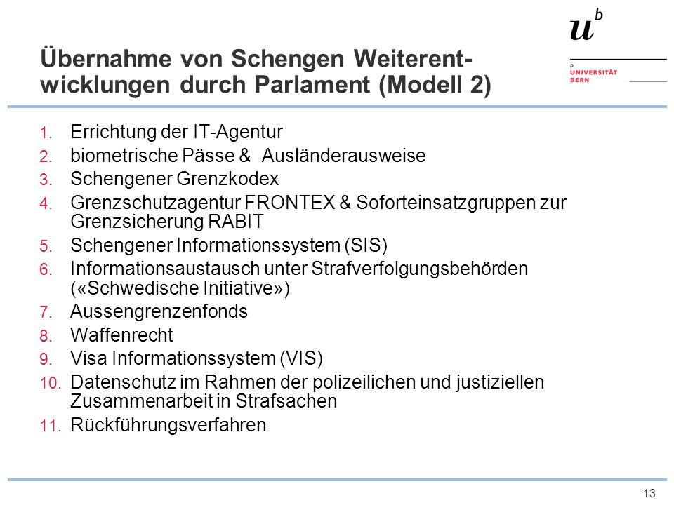 Übernahme von Schengen Weiterent-wicklungen durch Parlament (Modell 2)