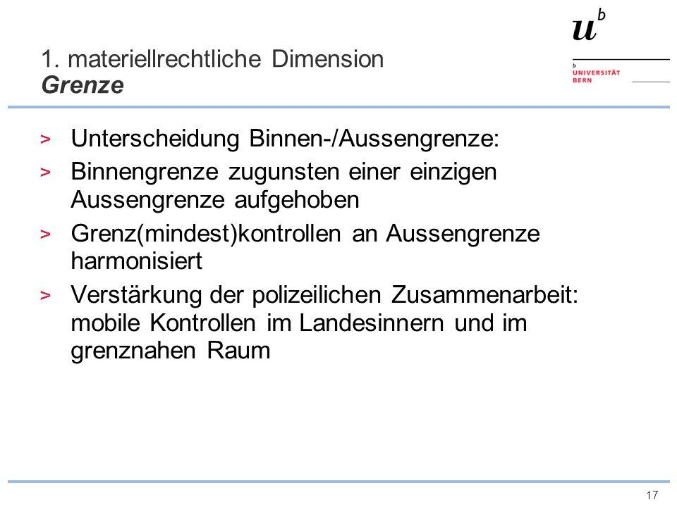 1. materiellrechtliche Dimension Grenze