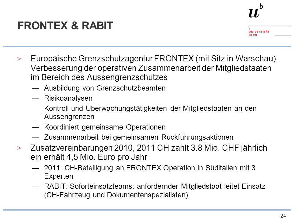 FRONTEX & RABIT