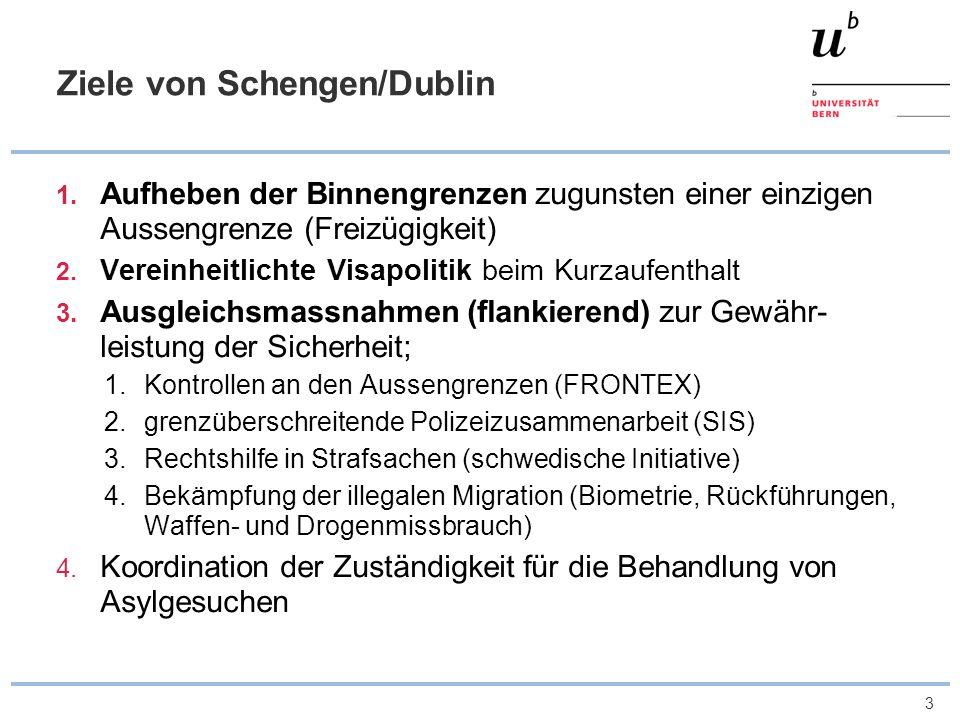 Ziele von Schengen/Dublin