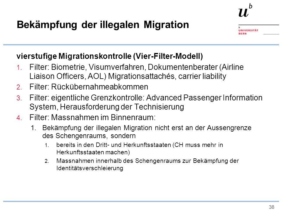 Bekämpfung der illegalen Migration