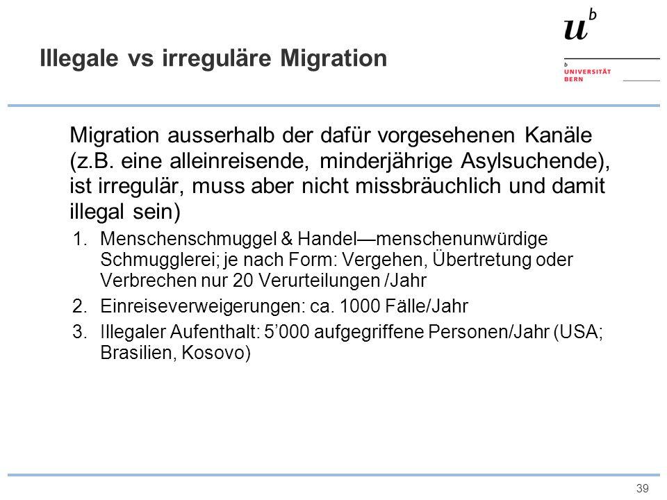Illegale vs irreguläre Migration